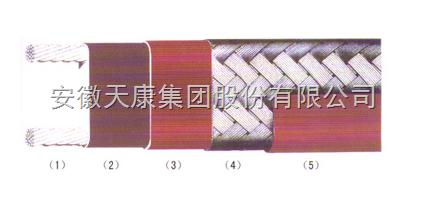 GWL-55Wm-PF380V-ZR防爆伴热电缆