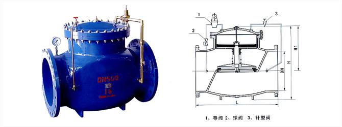 不锈钢200x可调式减压阀_不锈钢200x可调式减压阀分享图片