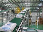 GZM-上海全自动包装生产线,全自动码垛生产线