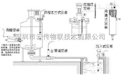特价供应化肥厂污水ph在线监测仪|高精度ph检测仪厂家|ph测量仪价格