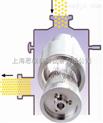 SGN/思峻 湿法涂覆隔膜浆料分散机