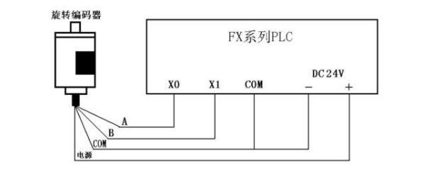 编码器与plc的接线图
